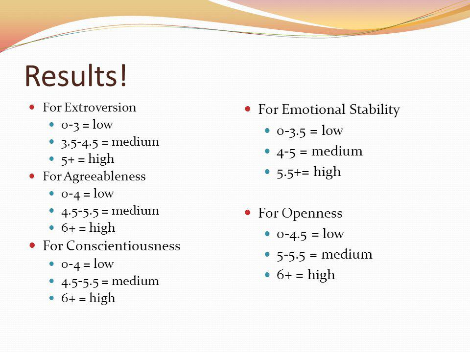 Results! For Emotional Stability 0-3.5 = low 4-5 = medium 5.5+= high