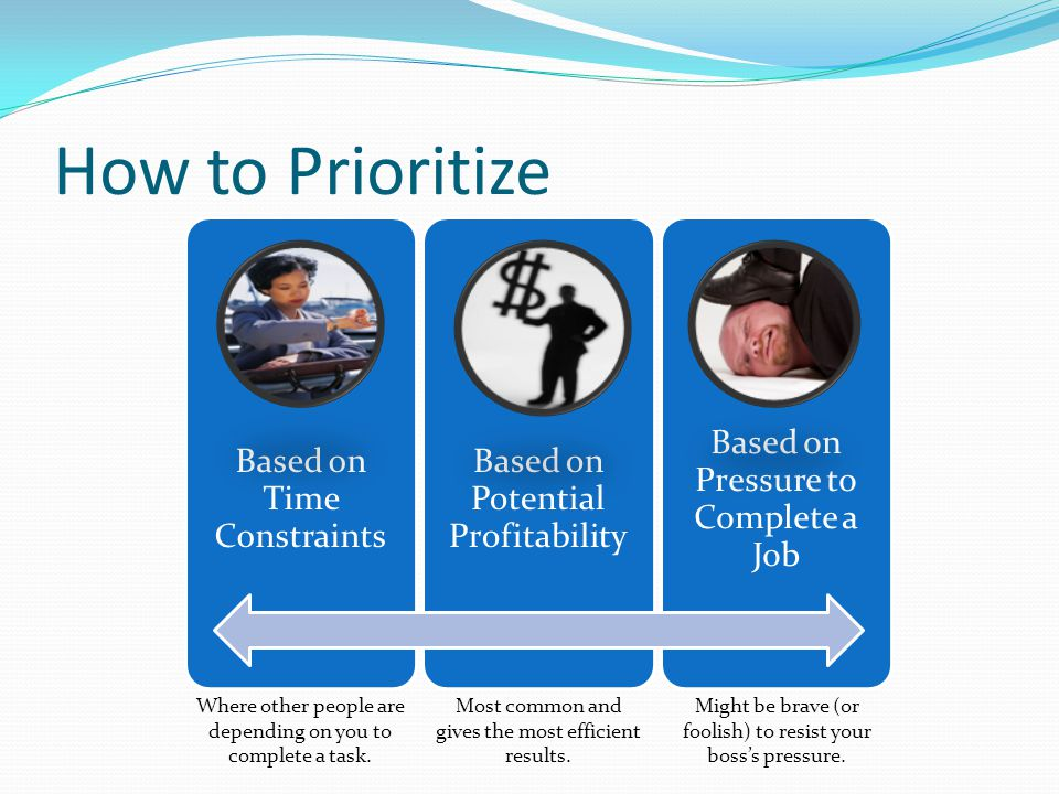 How to Prioritize Based on Time Constraints
