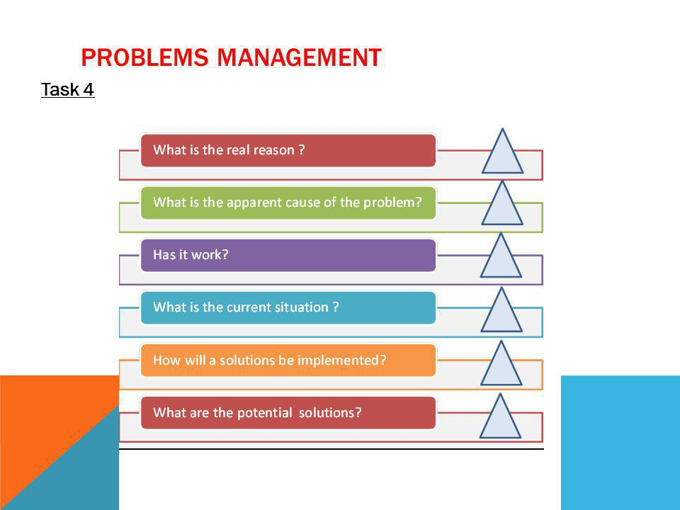 problems Management Task 4