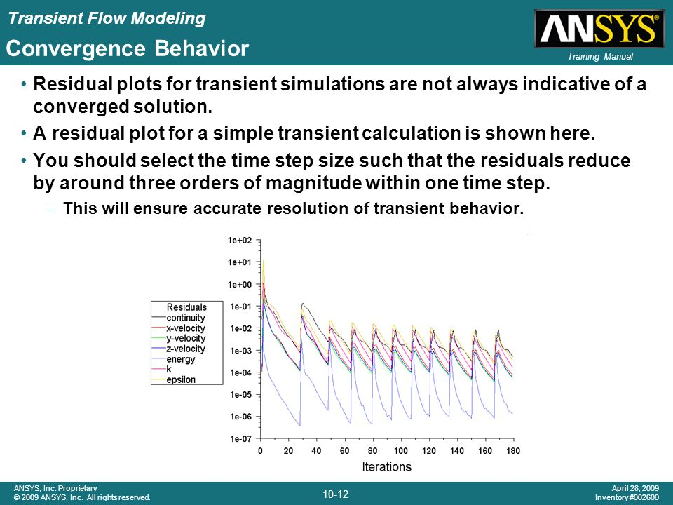 Convergence Behavior Residual plots for transient simulations are not always indicative of a converged solution.