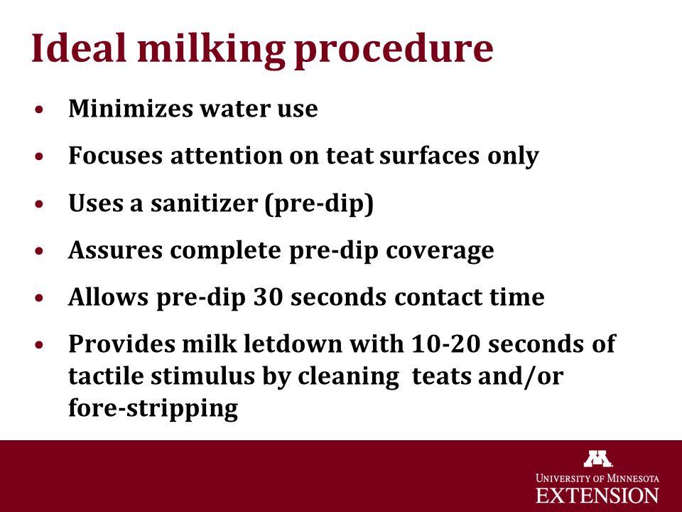 Ideal milking procedure