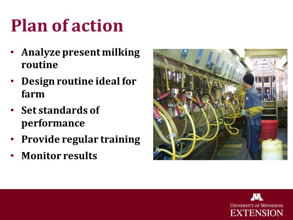 Plan of action Analyze present milking routine