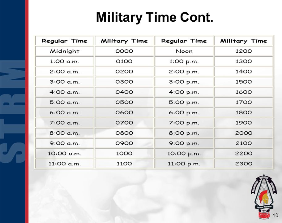 Military Time Cont.