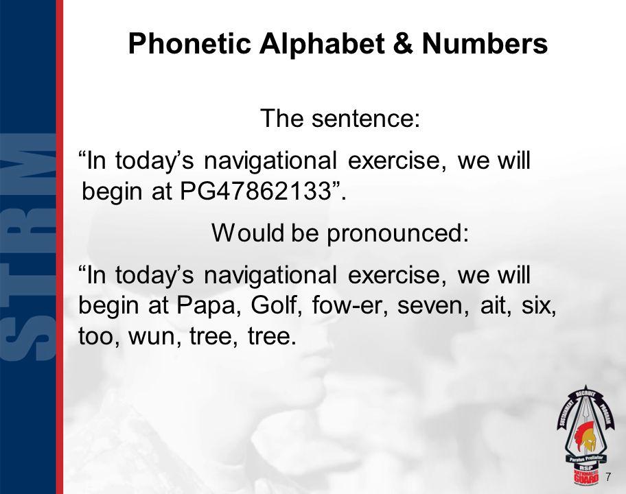 Phonetic Alphabet & Numbers