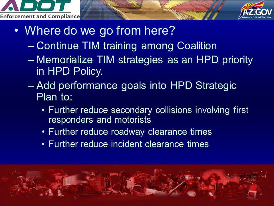 Where do we go from here Continue TIM training among Coalition