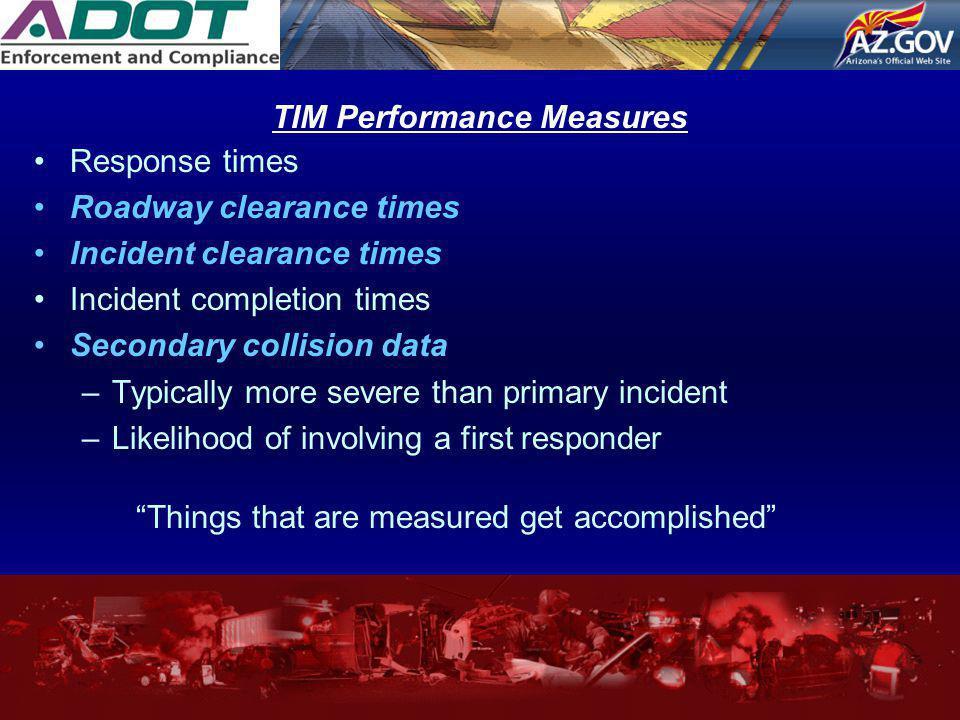 TIM Performance Measures
