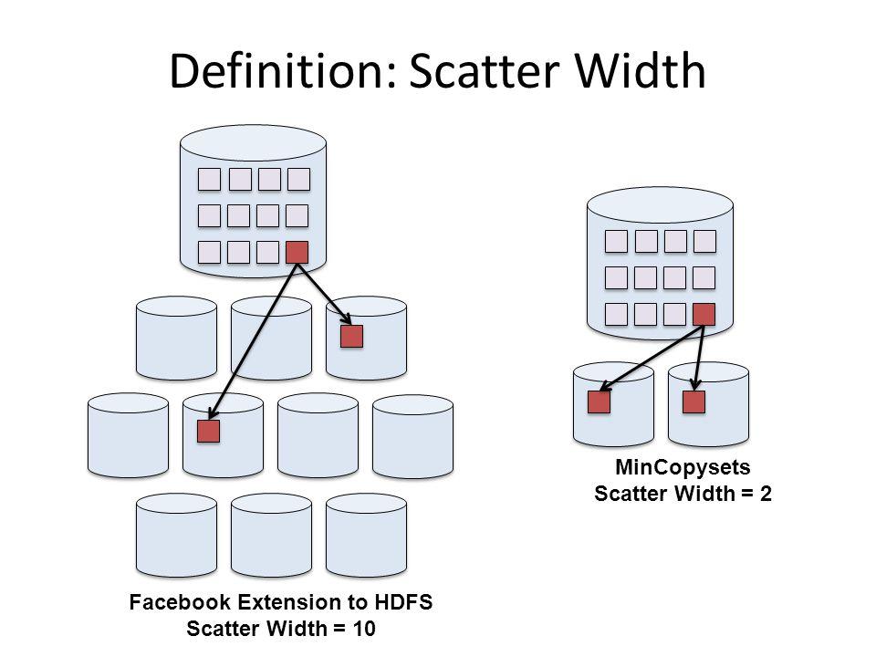 Definition: Scatter Width