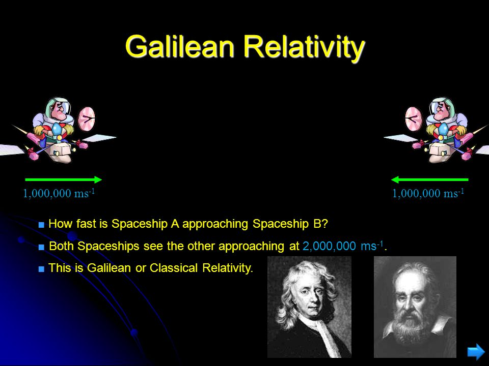 Galilean Relativity 1,000,000 ms-1 1,000,000 ms-1