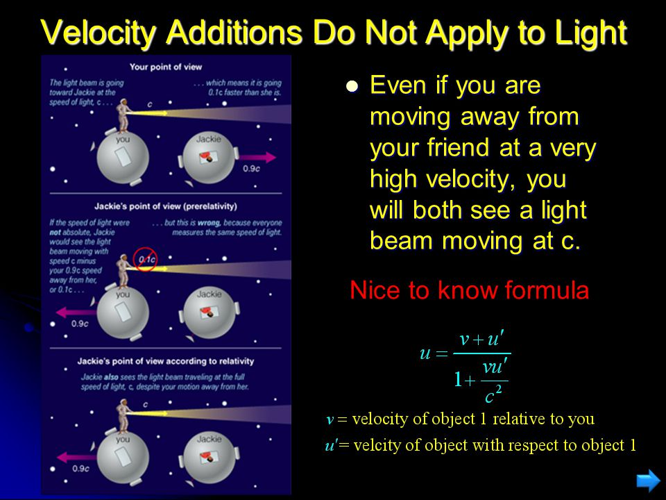 Velocity Additions Do Not Apply to Light