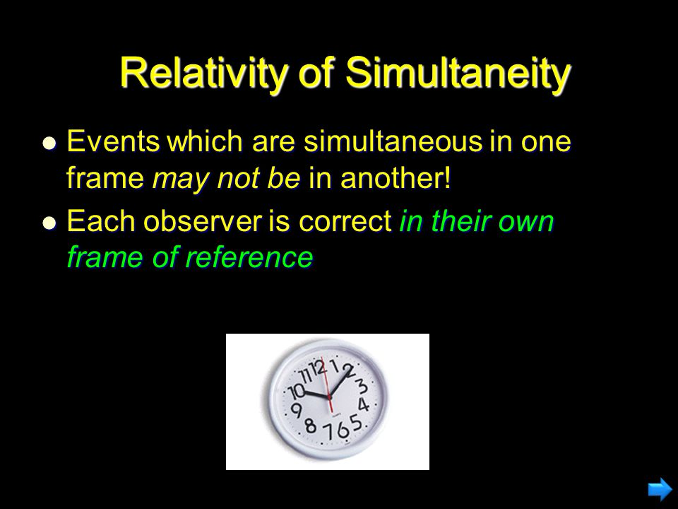 Relativity of Simultaneity