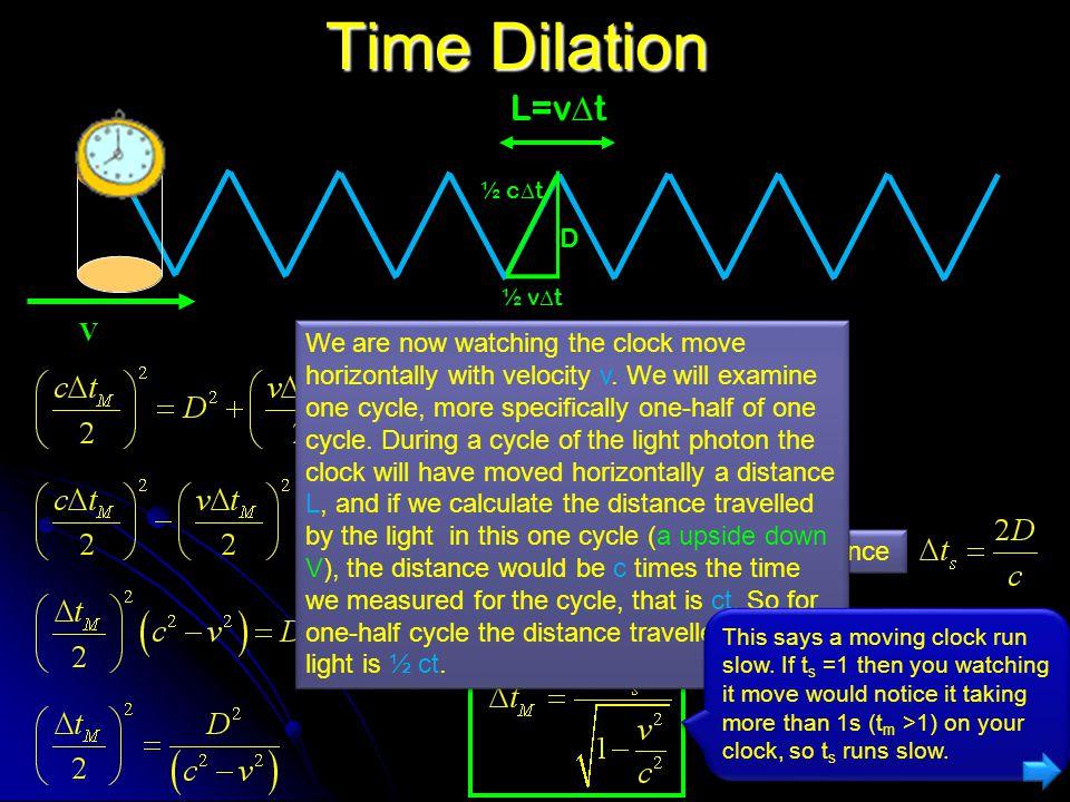 Time Dilation L=vDt. ½ cDt. D. ½ vDt. V.