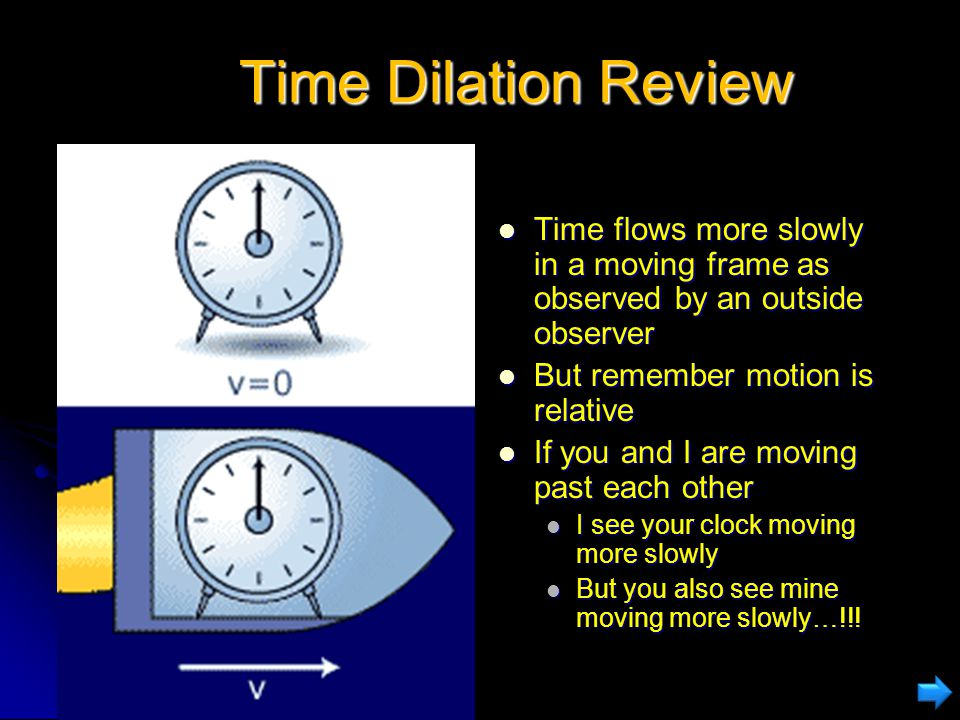 Time Dilation Review Time flows more slowly in a moving frame as observed by an outside observer. But remember motion is relative.