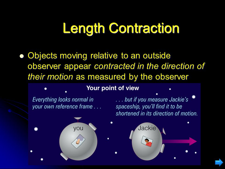 Length Contraction Objects moving relative to an outside observer appear contracted in the direction of their motion as measured by the observer.