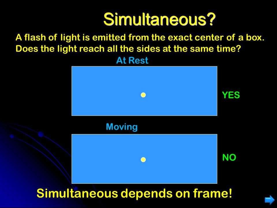 Simultaneous Simultaneous depends on frame!