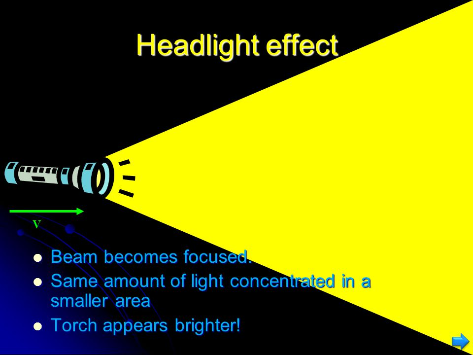 Headlight effect Beam becomes focused.