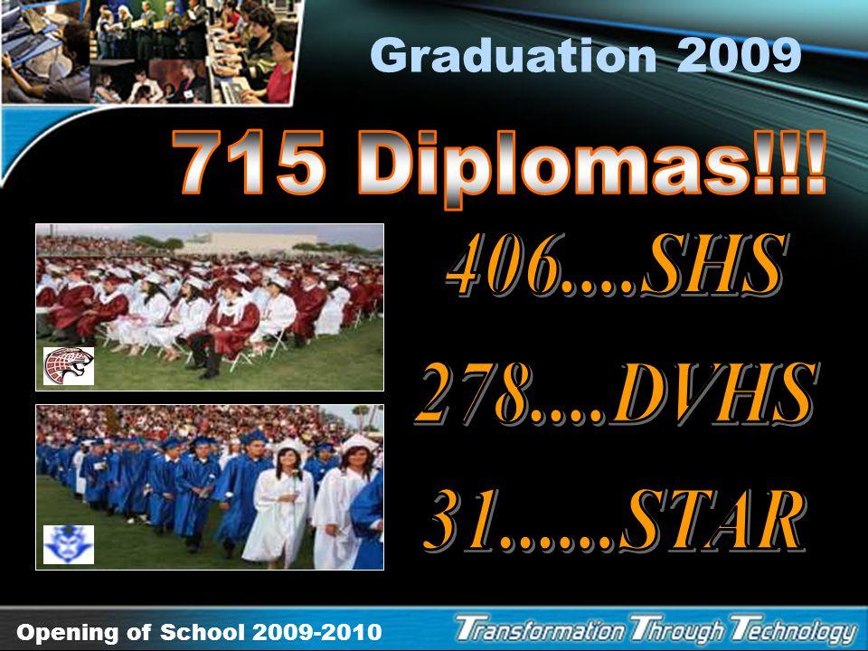 Graduation 2009 715 Diplomas!!! 406....SHS 278....DVHS 31......STAR