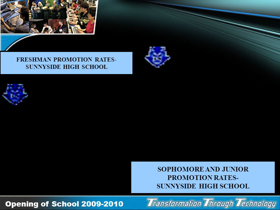 SOPHOMORE AND JUNIOR PROMOTION RATES- SUNNYSIDE HIGH SCHOOL