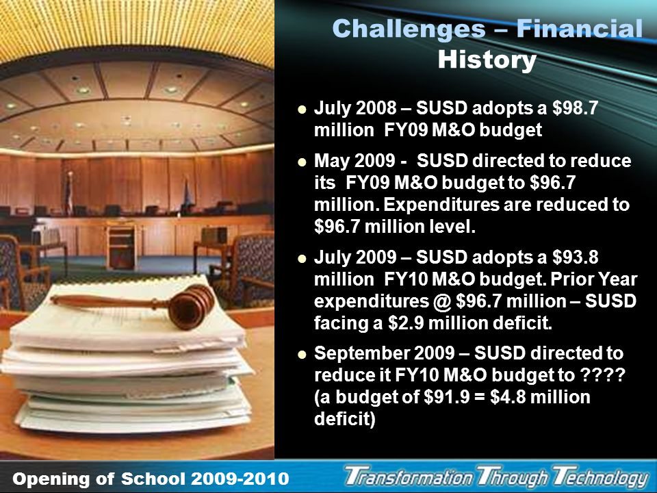 Challenges – Financial History