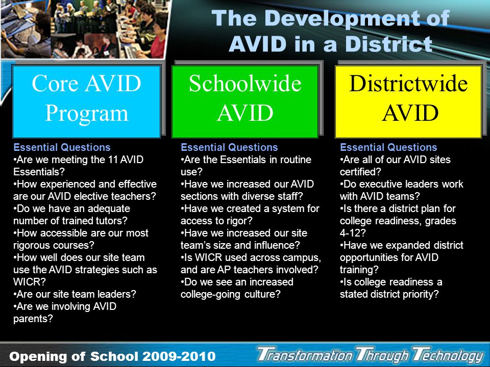 The Development of AVID in a District