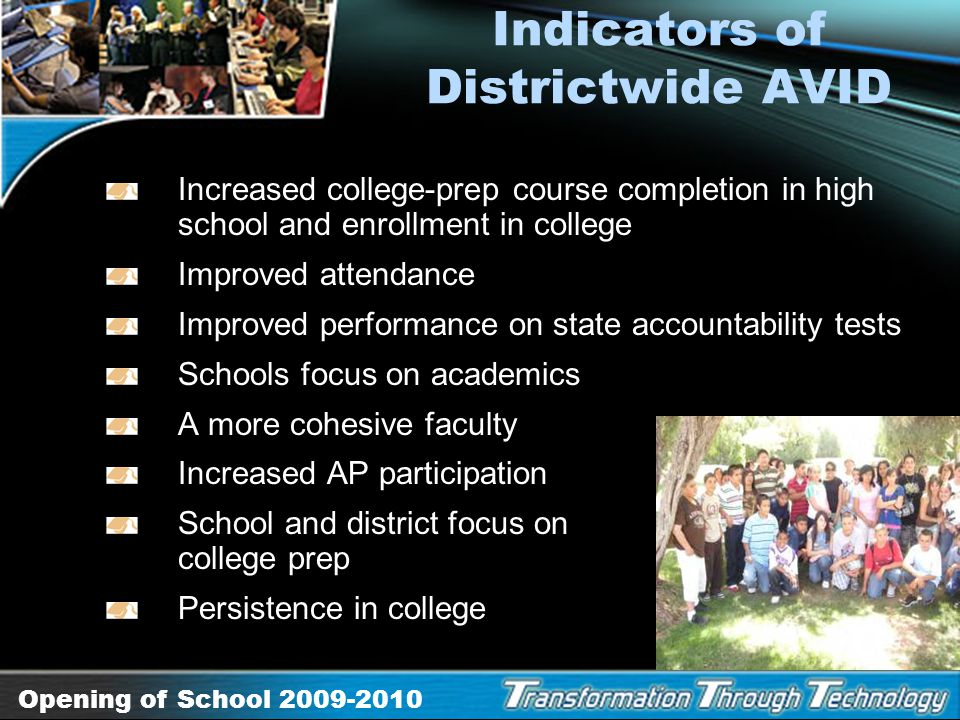 Indicators of Districtwide AVID