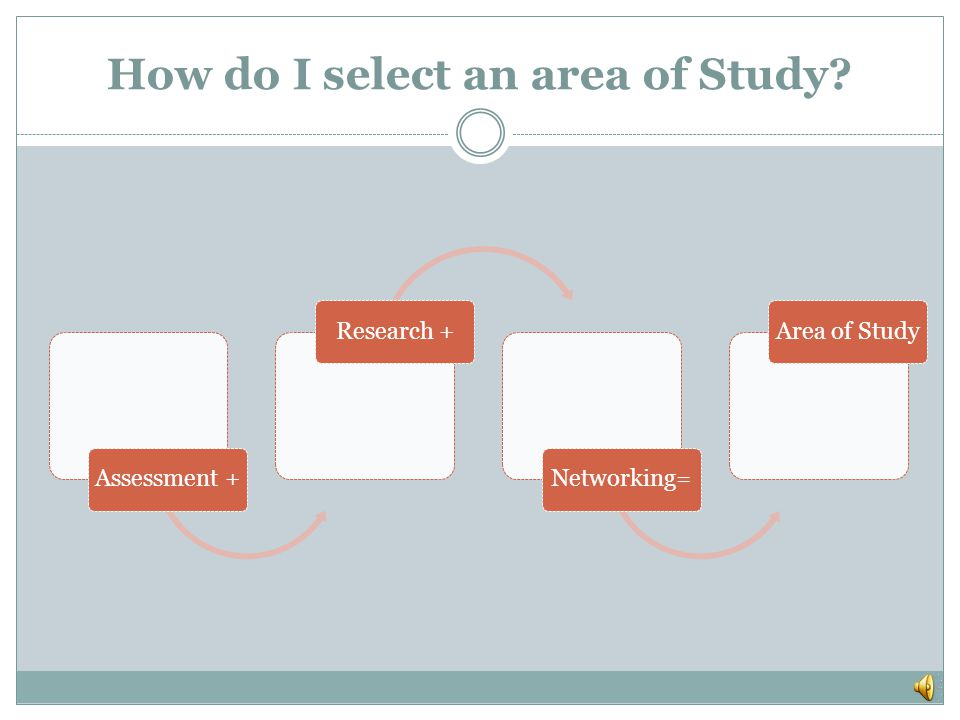 How do I select an area of Study