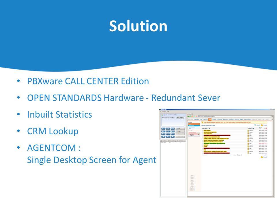 Solution PBXware CALL CENTER Edition