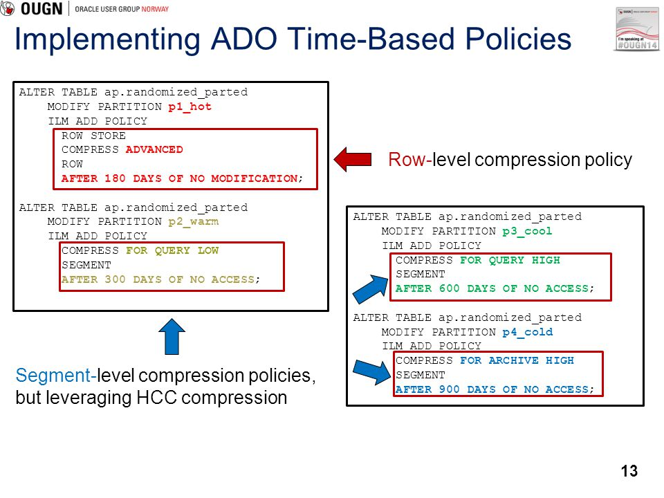 Implementing ADO Time-Based Policies