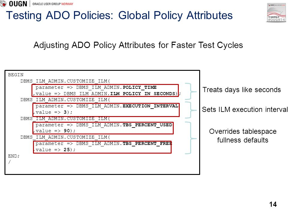 Testing ADO Policies: Global Policy Attributes