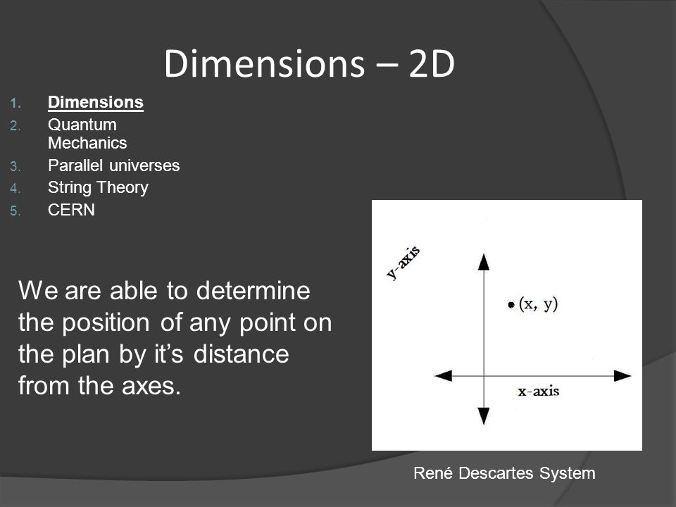 Dimensions – 2D Dimensions. Quantum Mechanics. Parallel universes. String Theory. CERN.