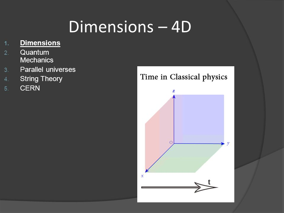 Dimensions – 4D Dimensions Quantum Mechanics Parallel universes