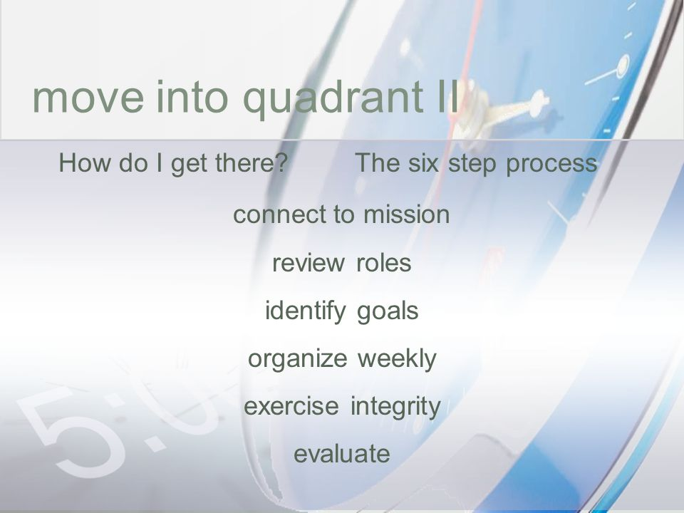 time move into quadrant II How do I get there The six step process