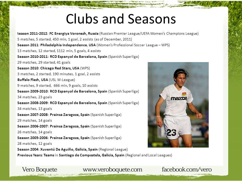 Clubs and Seasons Season 2011-2012: FC Energiya Voronezh, Russia (Russian Premier League/UEFA Women's Champions League)