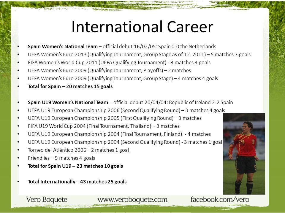 International Career Spain Women's National Team – official debut 16/02/05: Spain 0-0 the Netherlands.