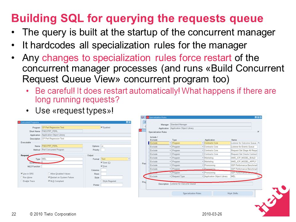 Building SQL for querying the requests queue