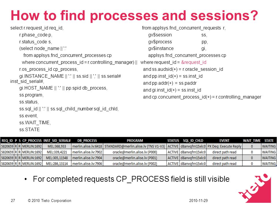How to find processes and sessions