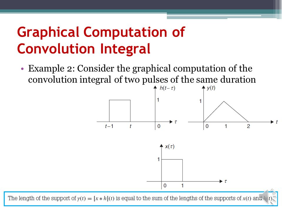 Graphical Computation of Convolution Integral