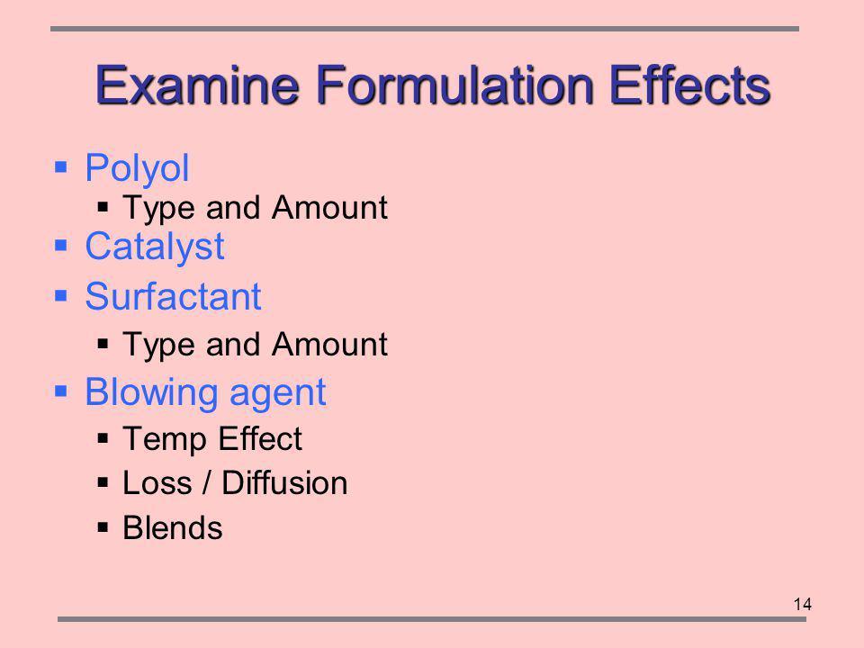 Examine Formulation Effects