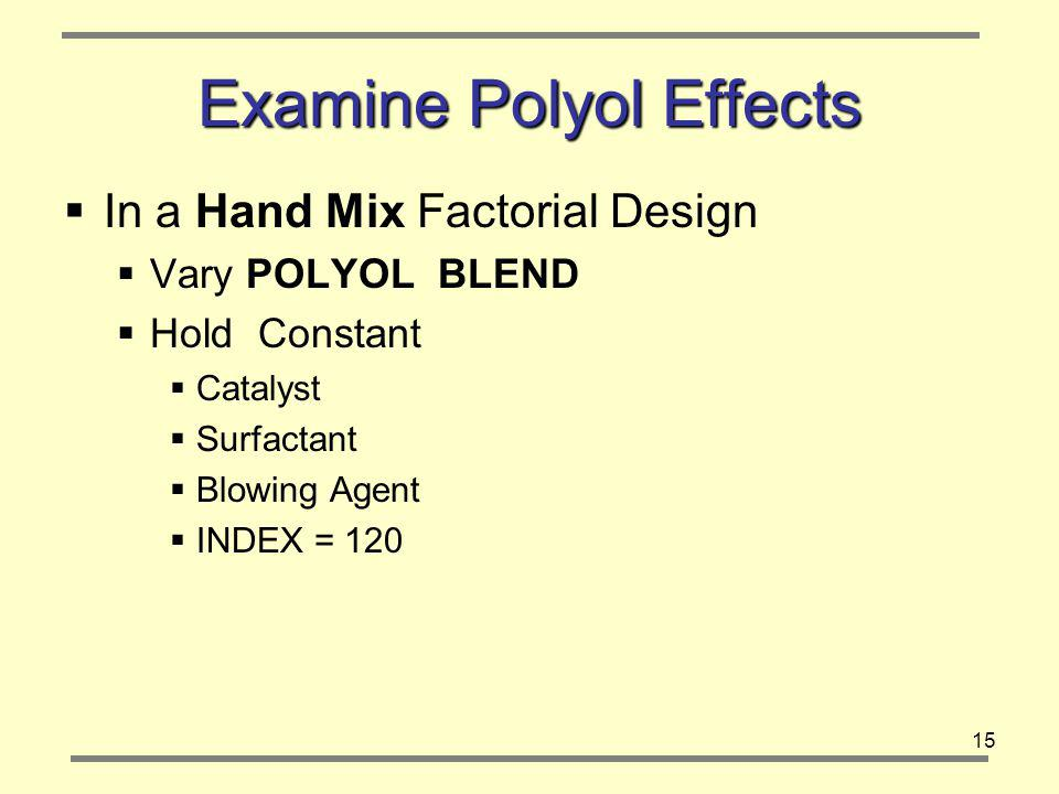 Examine Polyol Effects