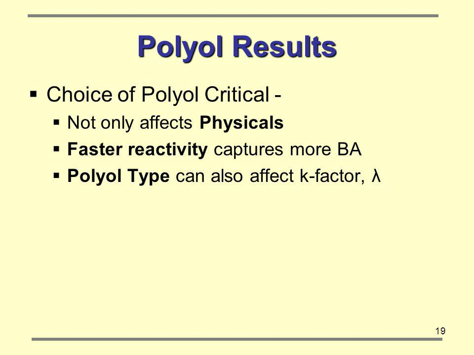 Polyol Results Choice of Polyol Critical - Not only affects Physicals