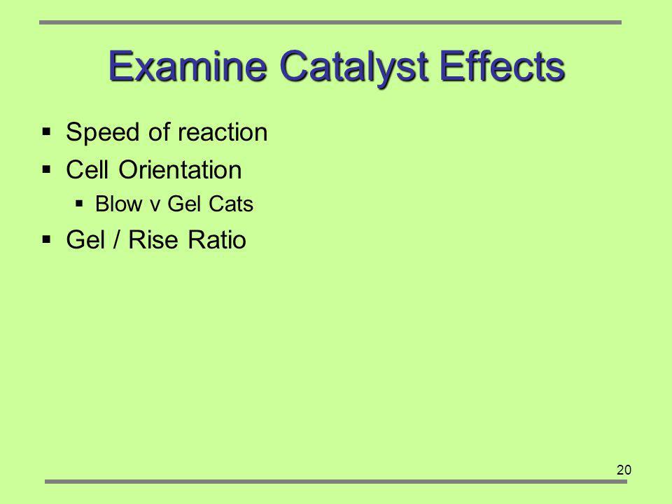 Examine Catalyst Effects