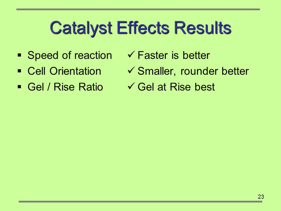 Catalyst Effects Results