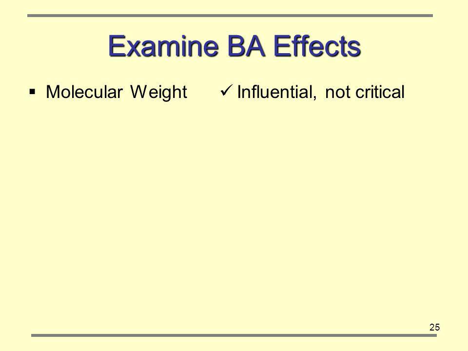 Examine BA Effects Molecular Weight Influential, not critical