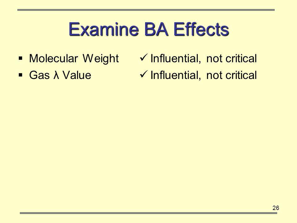 Examine BA Effects Molecular Weight Gas λ Value