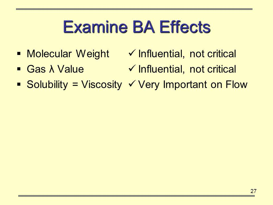 Examine BA Effects Molecular Weight Gas λ Value Solubility = Viscosity