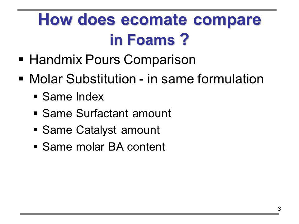 How does ecomate compare in Foams