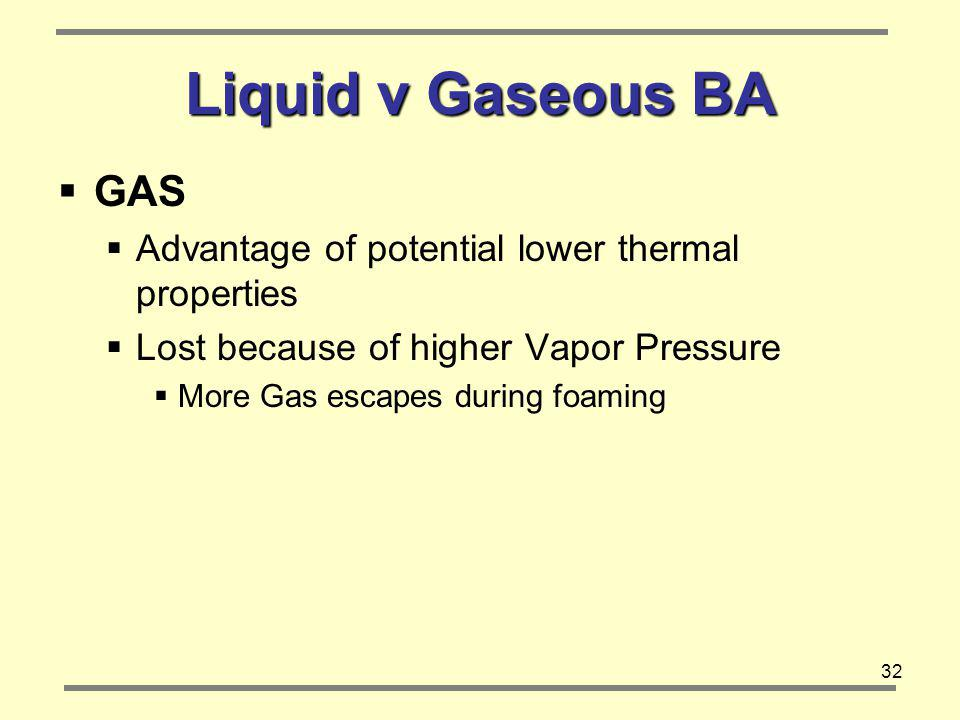 Liquid v Gaseous BA GAS. Advantage of potential lower thermal properties. Lost because of higher Vapor Pressure.