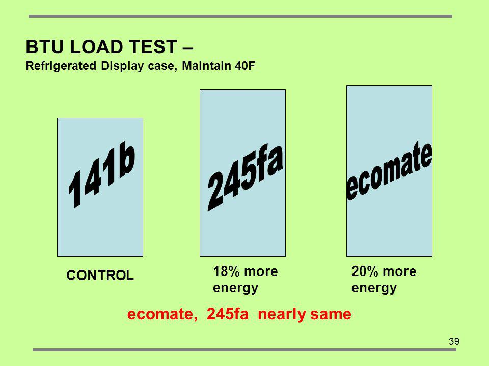 141b 245fa BTU LOAD TEST – Refrigerated Display case, Maintain 40F
