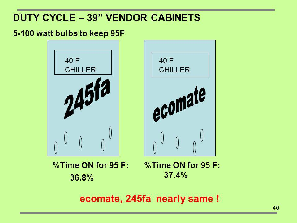 245fa ecomate DUTY CYCLE – 39 VENDOR CABINETS