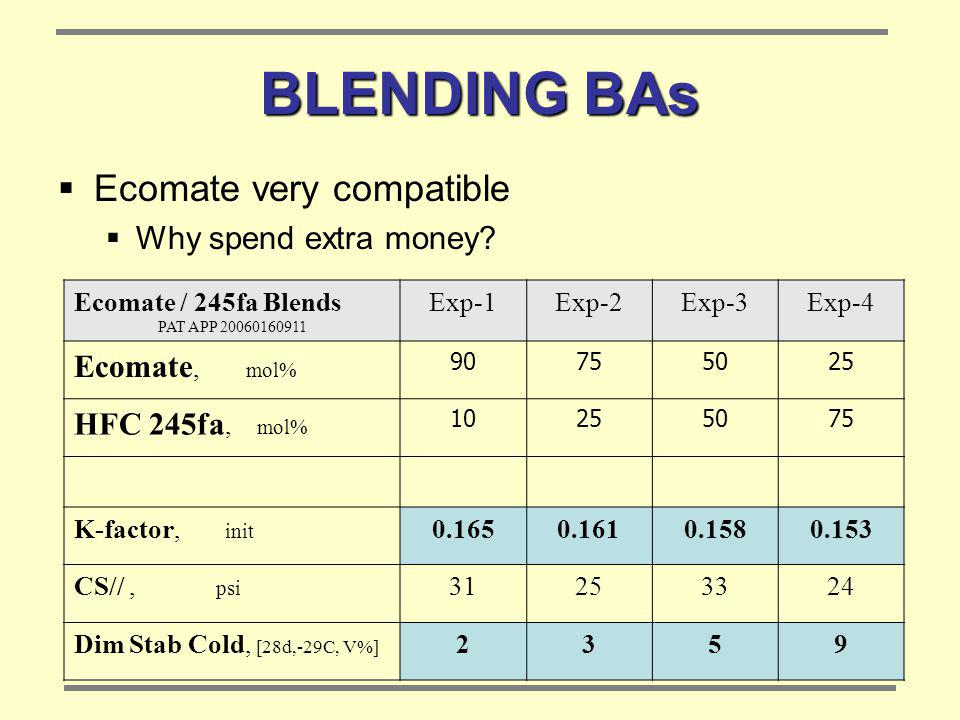 BLENDING BAs Ecomate very compatible Ecomate, mol%