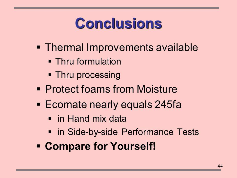 Conclusions Thermal Improvements available Protect foams from Moisture